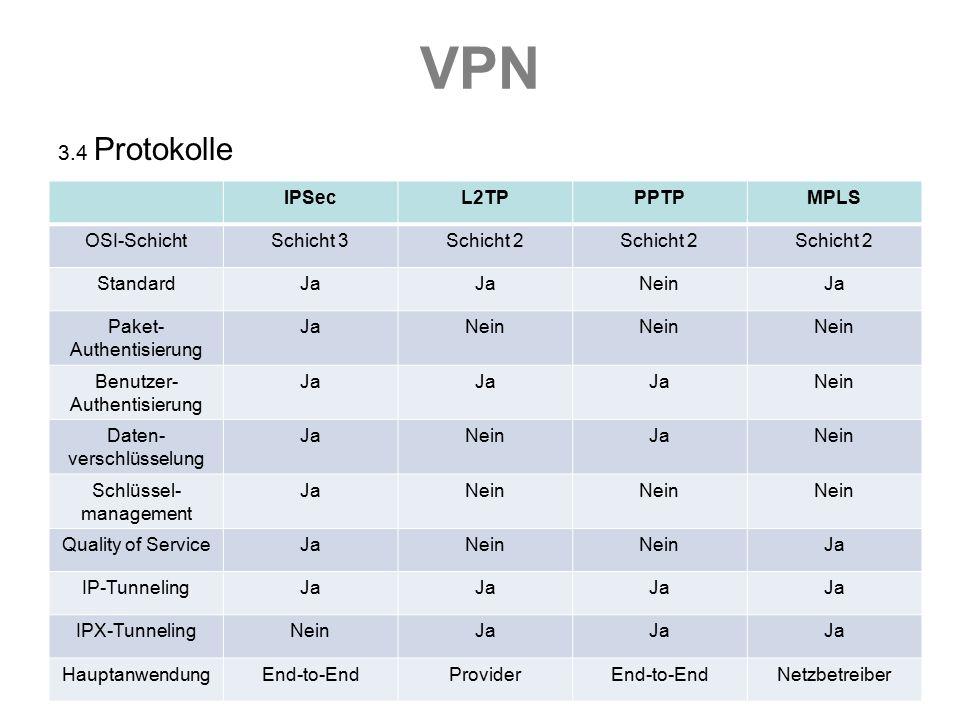 VPN 3.4 Protokolle IPSecL2TPPPTPMPLS OSI-SchichtSchicht 3Schicht 2 StandardJa NeinJa Paket- Authentisierung JaNein Benutzer- Authentisierung Ja Nein D