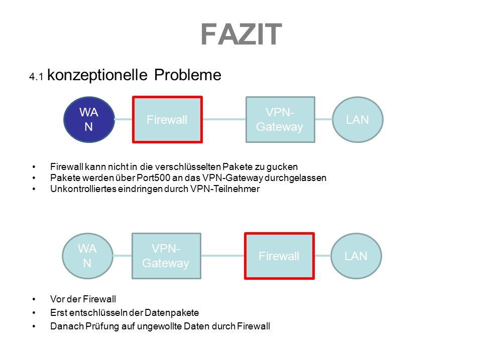 FAZIT 4.1 konzeptionelle Probleme Firewall kann nicht in die verschlüsselten Pakete zu gucken Pakete werden über Port500 an das VPN-Gateway durchgelas