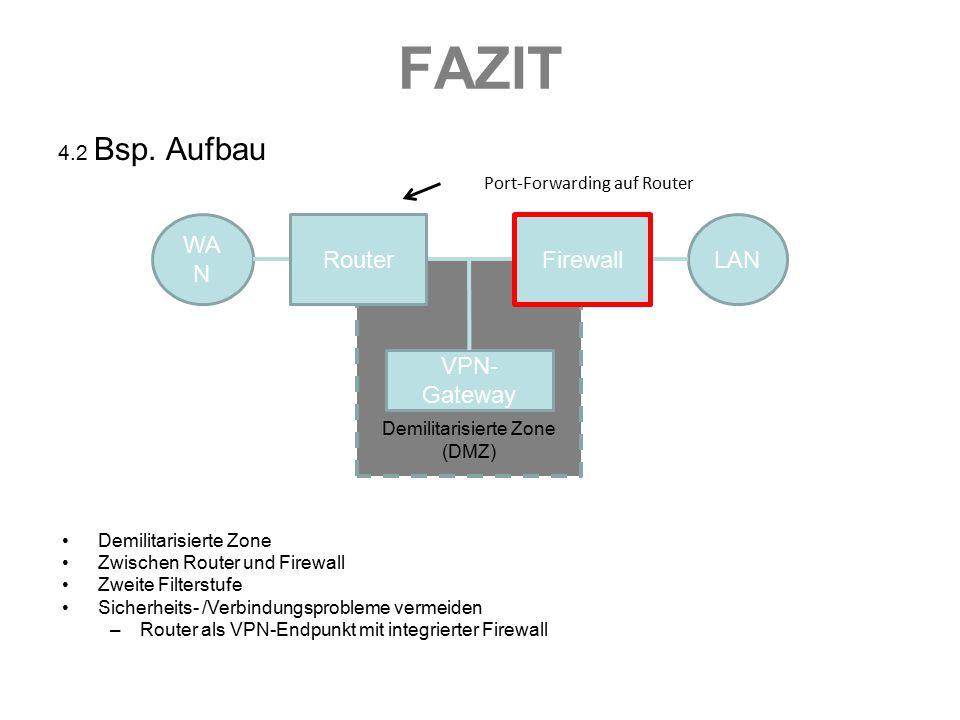 FAZIT 4.2 Bsp. Aufbau Demilitarisierte Zone Zwischen Router und Firewall Zweite Filterstufe Sicherheits- /Verbindungsprobleme vermeiden –Router als VP