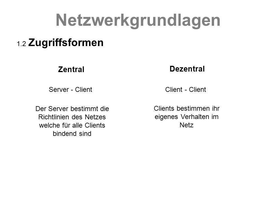 Netzwerkgrundlagen 1.2 Zugriffsformen Zentral Dezentral Server - Client Client - Client Der Server bestimmt die Richtlinien des Netzes welche für alle