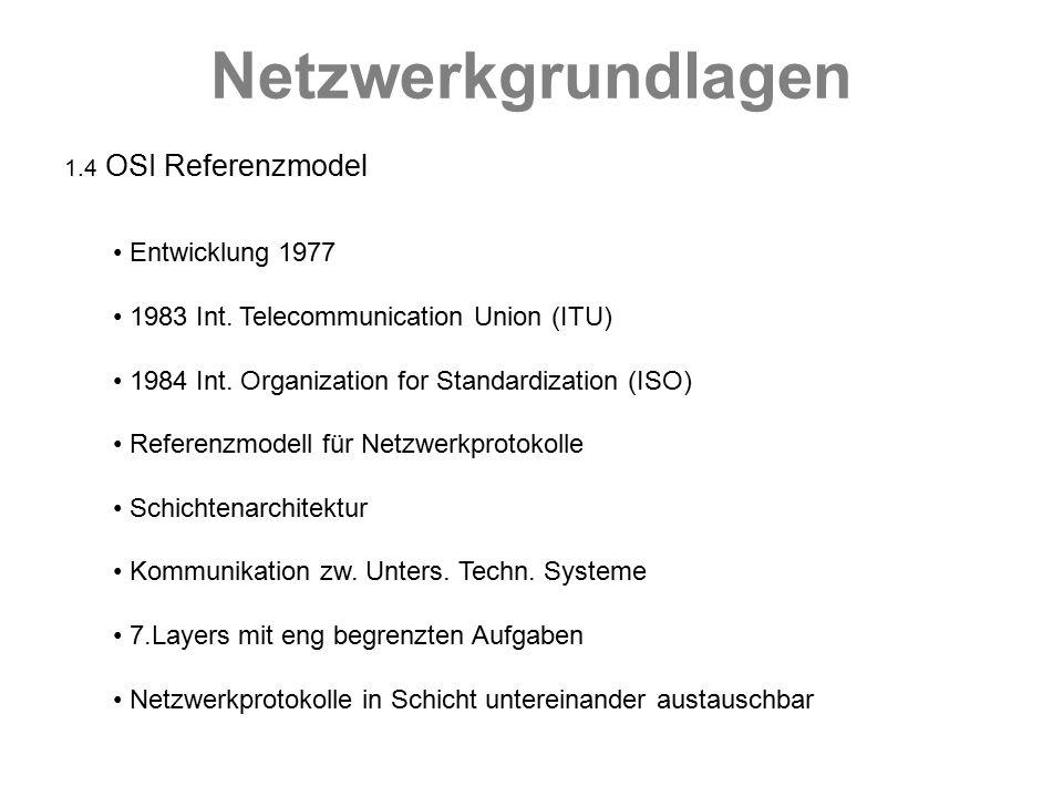 Netzwerkgrundlagen 1.4 OSI Referenzmodel Entwicklung 1977 1983 Int. Telecommunication Union (ITU) 1984 Int. Organization for Standardization (ISO) Ref