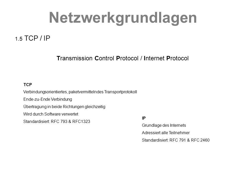Netzwerkgrundlagen 1.5 TCP / IP Transmission Control Protocol / Internet Protocol TCP Verbindungsorientiertes, paketvermittelndes Transportprotokoll E