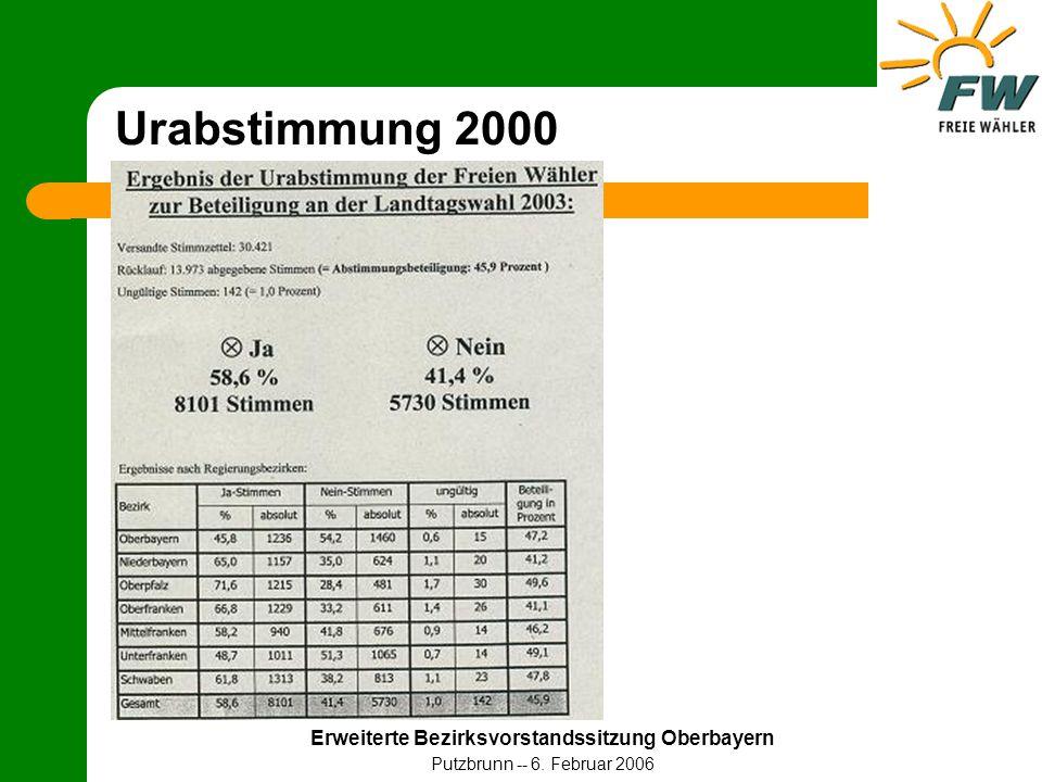 Erweiterte Bezirksvorstandssitzung Oberbayern Putzbrunn -- 6. Februar 2006 Urabstimmung 2000