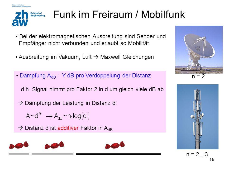 15 Funk im Freiraum / Mobilfunk Dämpfung A dB : Y dB pro Verdoppelung der Distanz d.h.