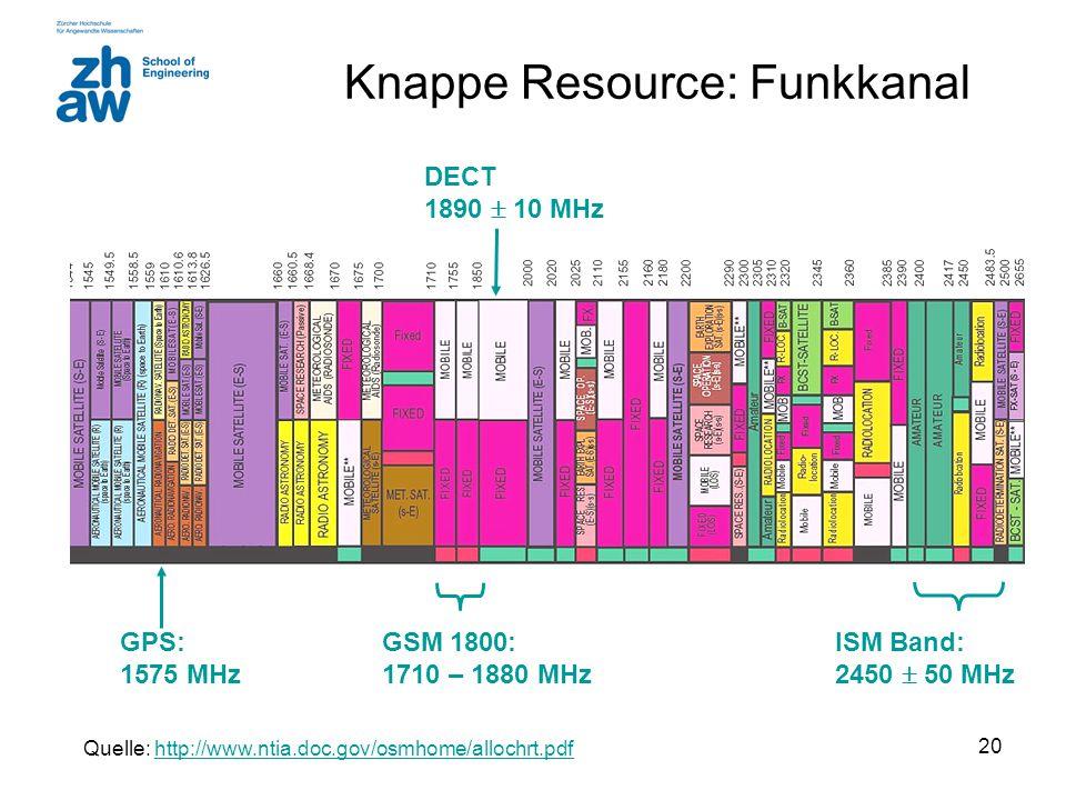 20 Knappe Resource: Funkkanal Quelle: http://www.ntia.doc.gov/osmhome/allochrt.pdfhttp://www.ntia.doc.gov/osmhome/allochrt.pdf ISM Band: 2450  50 MHz DECT 1890  10 MHz GPS: 1575 MHz GSM 1800: 1710 – 1880 MHz