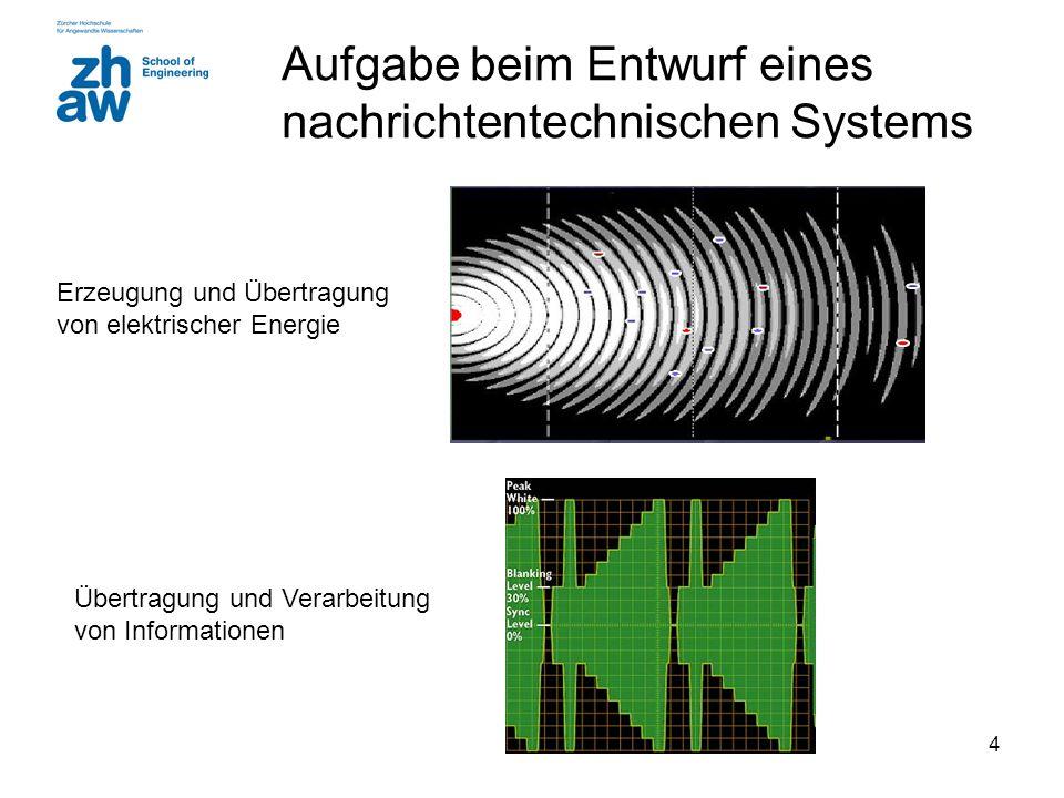 4 Erzeugung und Übertragung von elektrischer Energie Aufgabe beim Entwurf eines nachrichtentechnischen Systems Übertragung und Verarbeitung von Informationen