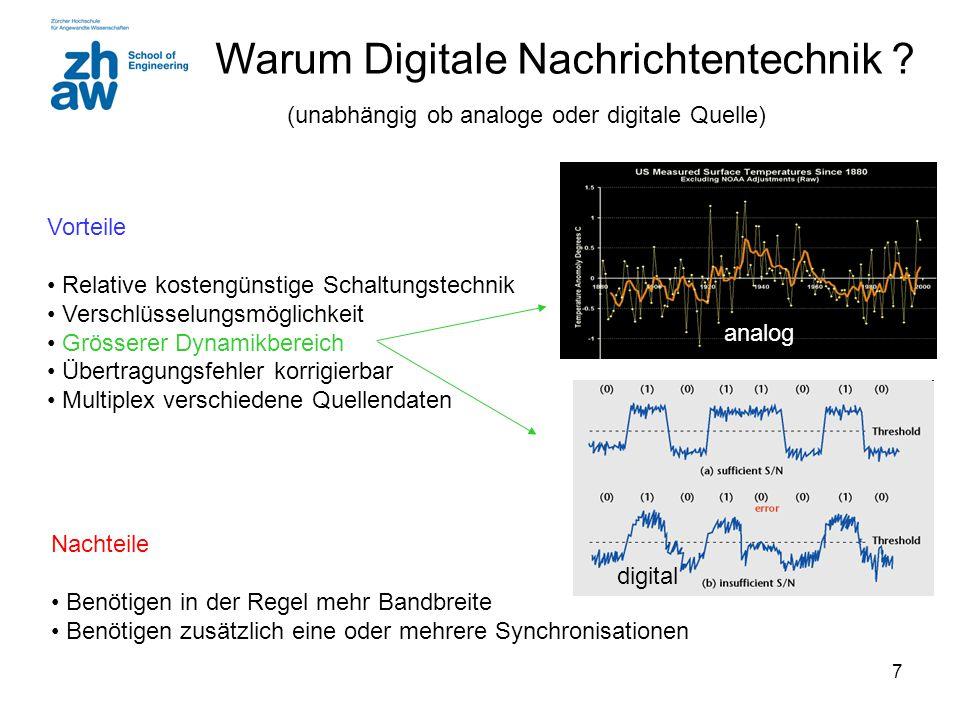 18 Elektromagnetisches Spektrum Elektromagnetische Strahlung breitet sich als Welle aus Der ganze Frequenzbereich wird als das elektromagnetische Spektrum bezeichnet und nach Wellenlänge unterteilt.