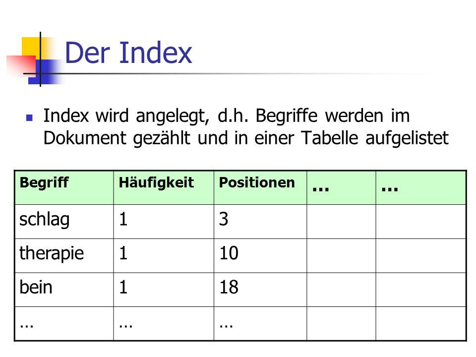 Der Index Index wird angelegt, d.h.