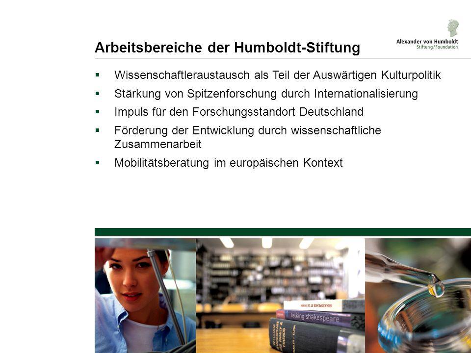 Arbeitsbereiche der Humboldt-Stiftung  Wissenschaftleraustausch als Teil der Auswärtigen Kulturpolitik  Stärkung von Spitzenforschung durch Internationalisierung  Impuls für den Forschungsstandort Deutschland  Förderung der Entwicklung durch wissenschaftliche Zusammenarbeit  Mobilitätsberatung im europäischen Kontext