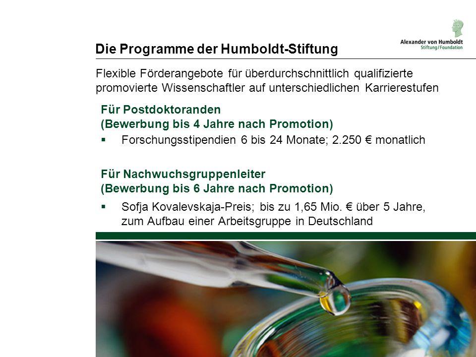 Die Programme der Humboldt-Stiftung Für Postdoktoranden (Bewerbung bis 4 Jahre nach Promotion)  Forschungsstipendien 6 bis 24 Monate; 2.250 € monatli