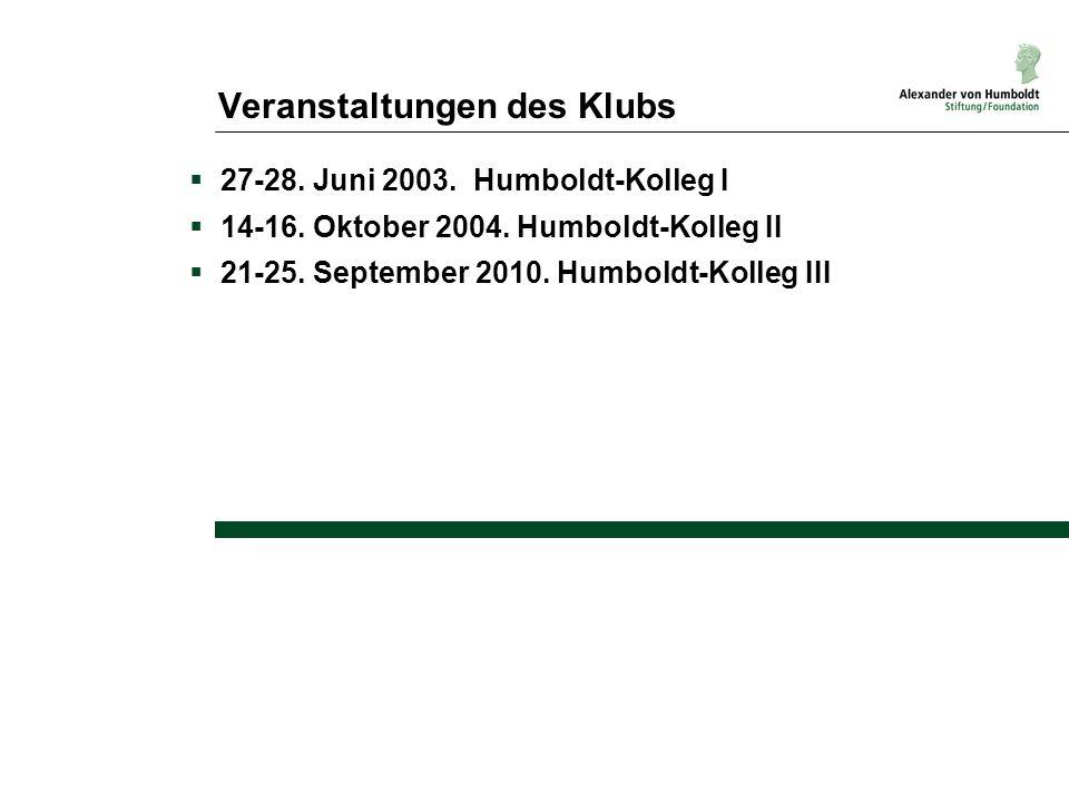 Veranstaltungen des Klubs  27-28. Juni 2003. Humboldt-Kolleg I  14-16. Oktober 2004. Humboldt-Kolleg II  21-25. September 2010. Humboldt-Kolleg III