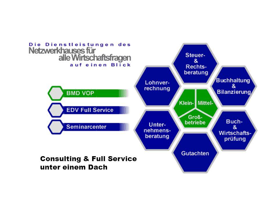Consulting & Full Service unter einem Dach