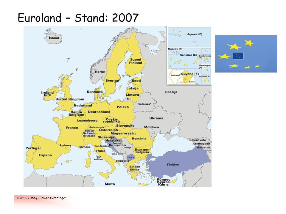 RWCO - Mag. Clemens Prodinger Euroland – Stand: 2007