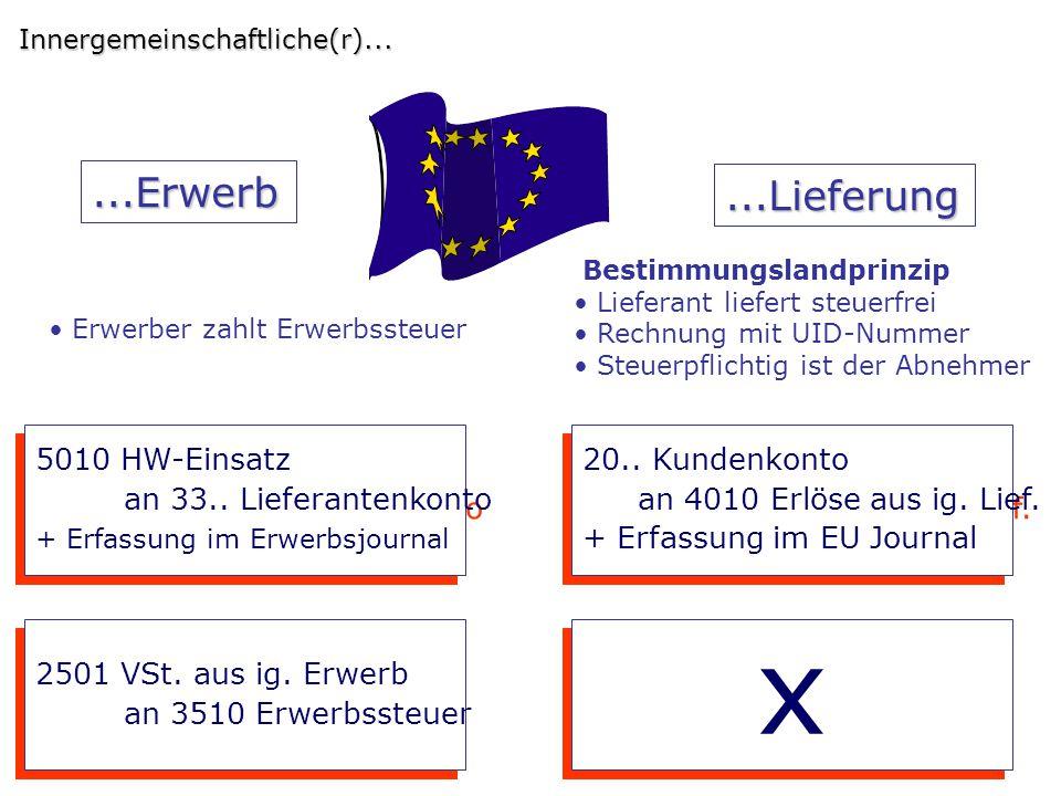 RWCO - Mag. Clemens Prodinger Innergemeinschaftliche(r)... 5010 HW-Einsatz an 33.. Lieferantenkonto + Erfassung im Erwerbsjournal 5010 HW-Einsatz an 3