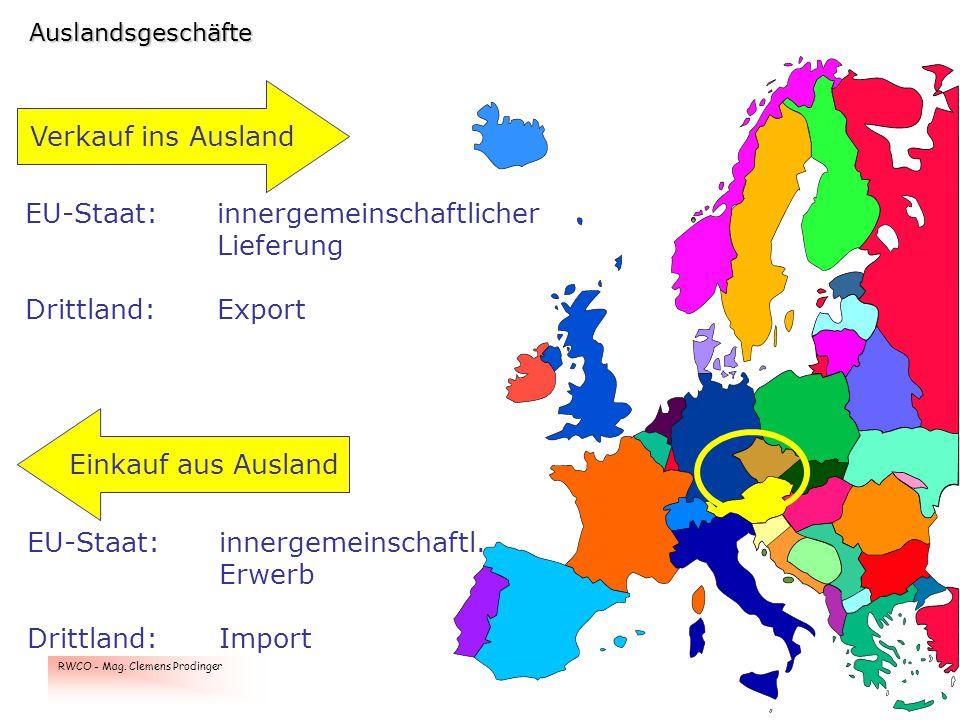 RWCO - Mag. Clemens Prodinger Auslandsgeschäfte Verkauf ins Ausland Einkauf aus Ausland EU-Staat: innergemeinschaftlicher Lieferung Drittland:Export E