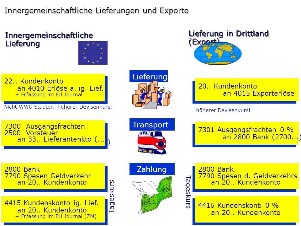 RWCO - Mag. Clemens Prodinger Lieferung in Drittland (Export) 22.. Kundenkonto an 4010 Erlöse a. ig. Lief. + Erfassung im EU Journal 22.. Kundenkonto