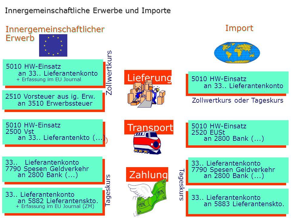 RWCO - Mag. Clemens Prodinger Import 5010 HW-Einsatz an 33.. Lieferantenkonto + Erfassung im EU Journal 5010 HW-Einsatz an 33.. Lieferantenkonto + Erf