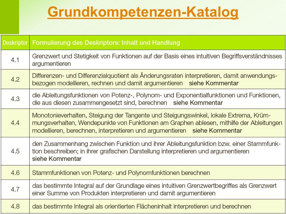 Grundkompetenzen-Katalog