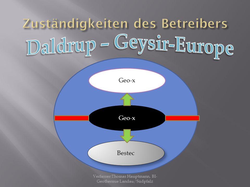 Geo-x Bestec Verfasser:Thomas Hauptmann, BI- Geothermie Landau/Südpfalz
