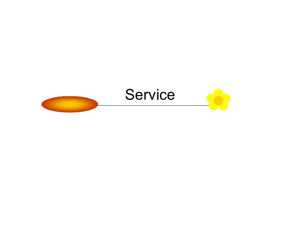 Bel Air - Service 30 Monate Garantie einen Reparaturservice in Oldenburg kostenlose Infohotline (Tel: 0180/203040) www.wellness-vivality.de