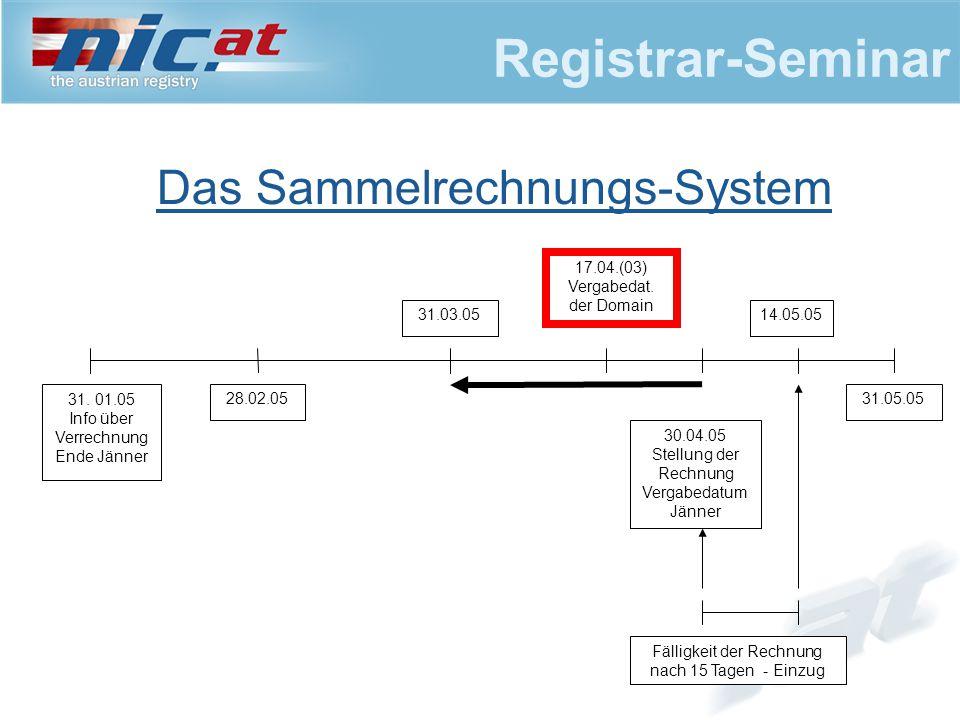 Registrar-Seminar Das Sammelrechnungs-System 28.02.05 30.04.05 Stellung der Rechnung Vergabedatum Jänner 31.03.05 17.04.(03) Vergabedat. der Domain 14