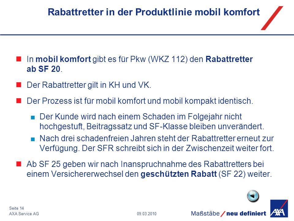 09.03.2010AXA Service AG Seite 14 Rabattretter in der Produktlinie mobil komfort In mobil komfort gibt es für Pkw (WKZ 112) den Rabattretter ab SF 20.