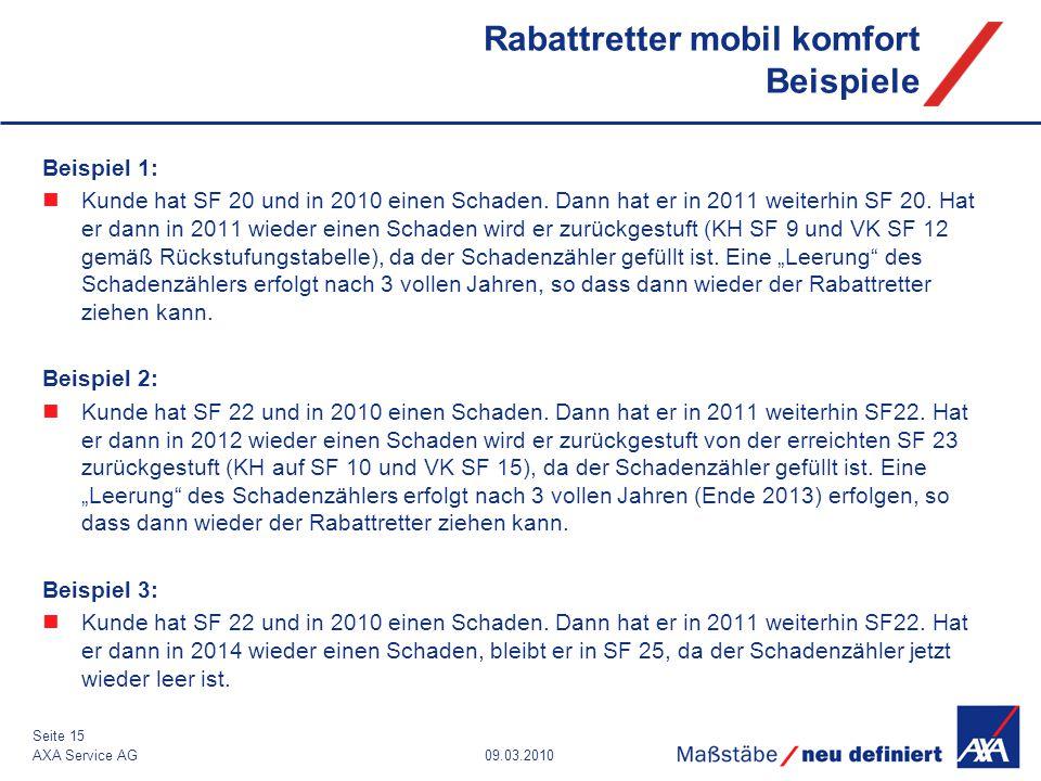09.03.2010AXA Service AG Seite 15 Rabattretter mobil komfort Beispiele Beispiel 1: Kunde hat SF 20 und in 2010 einen Schaden. Dann hat er in 2011 weit
