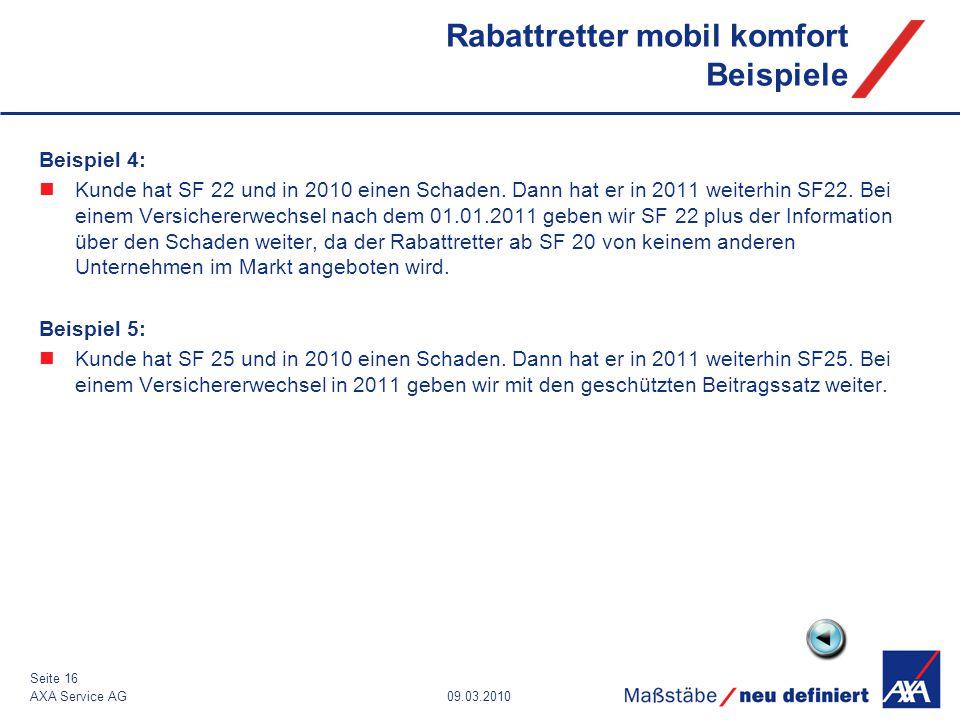 09.03.2010AXA Service AG Seite 16 Rabattretter mobil komfort Beispiele Beispiel 4: Kunde hat SF 22 und in 2010 einen Schaden. Dann hat er in 2011 weit