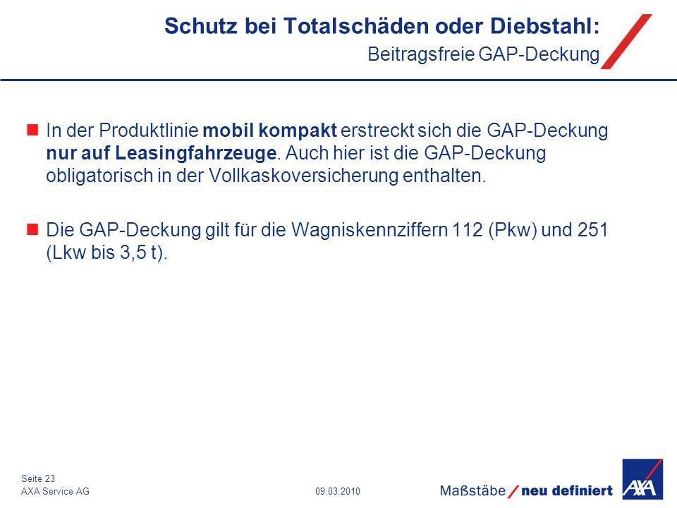 09.03.2010AXA Service AG Seite 23 Schutz bei Totalschäden oder Diebstahl: Beitragsfreie GAP-Deckung In der Produktlinie mobil kompakt erstreckt sich d