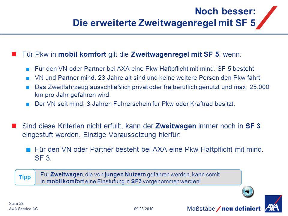 09.03.2010AXA Service AG Seite 39 Für Pkw in mobil komfort gilt die Zweitwagenregel mit SF 5, wenn: ■Für den VN oder Partner bei AXA eine Pkw-Haftpfli