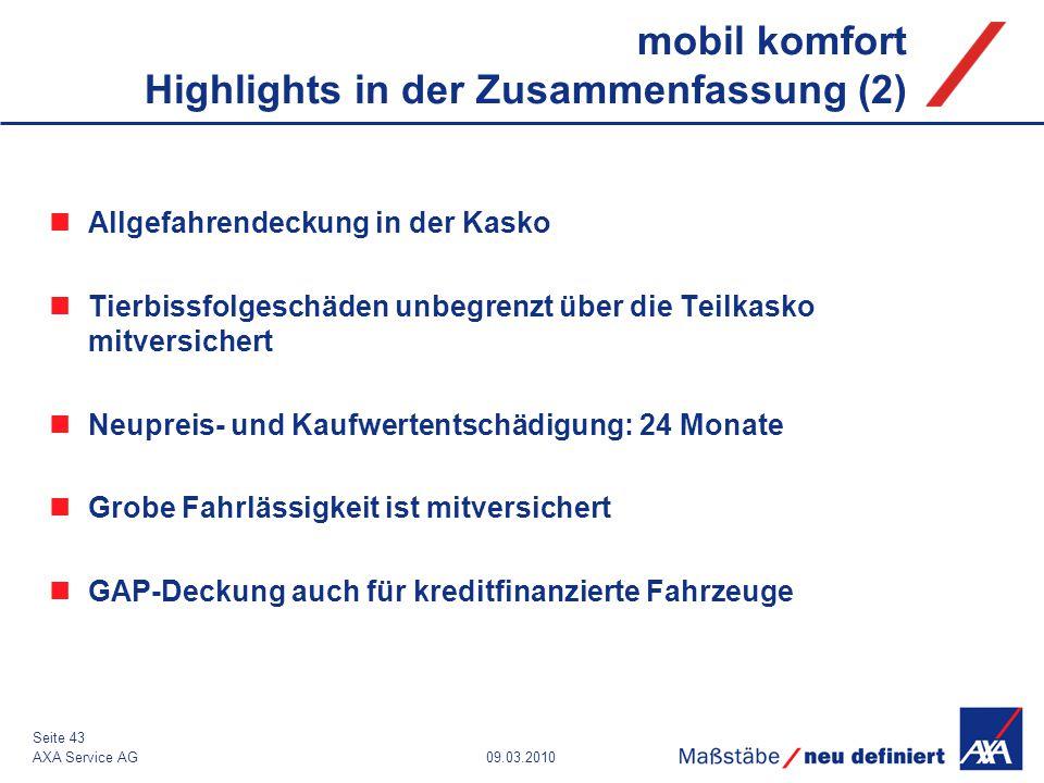 09.03.2010AXA Service AG Seite 43 mobil komfort Highlights in der Zusammenfassung (2) Allgefahrendeckung in der Kasko Tierbissfolgeschäden unbegrenzt
