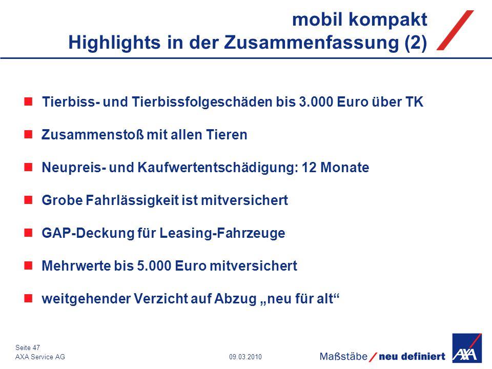 09.03.2010AXA Service AG Seite 47 mobil kompakt Highlights in der Zusammenfassung (2) Tierbiss- und Tierbissfolgeschäden bis 3.000 Euro über TK Zusamm
