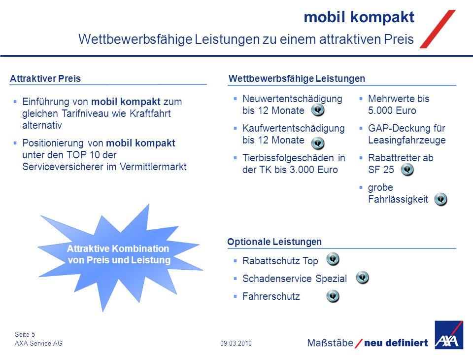 09.03.2010AXA Service AG Seite 5 mobil kompakt Wettbewerbsfähige Leistungen zu einem attraktiven Preis  Neuwertentschädigung bis 12 Monate  Kaufwert