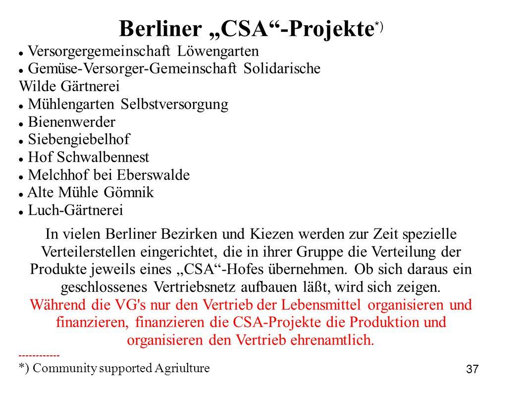 "Berliner ""CSA""-Projekte *) Versorgergemeinschaft Löwengarten Gemüse-Versorger-Gemeinschaft Solidarische Wilde Gärtnerei Mühlengarten Selbstversorgung"