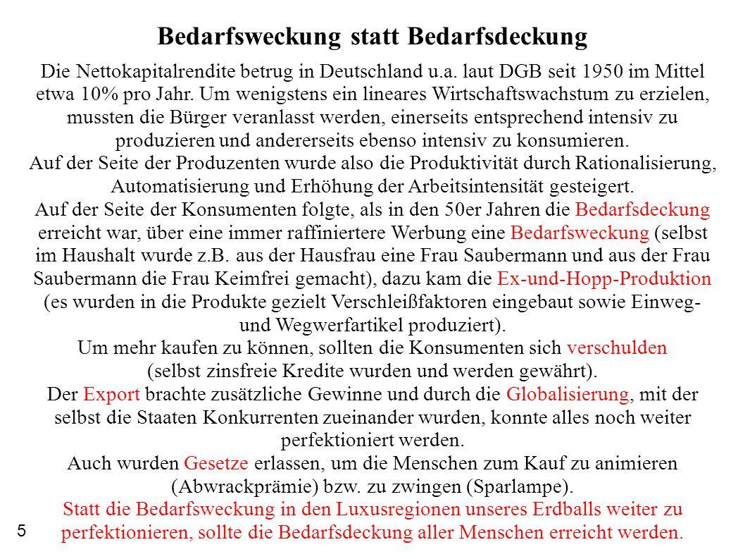 Bedarfsweckung statt Bedarfsdeckung Die Nettokapitalrendite betrug in Deutschland u.a.