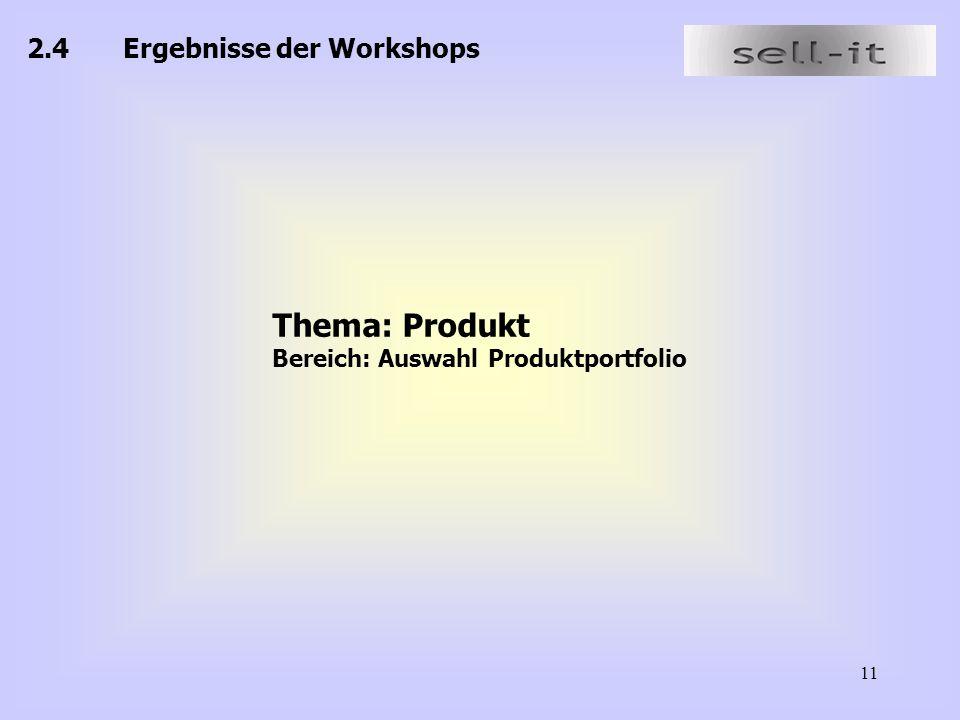 11 2.4Ergebnisse der Workshops Thema: Produkt Bereich: Auswahl Produktportfolio