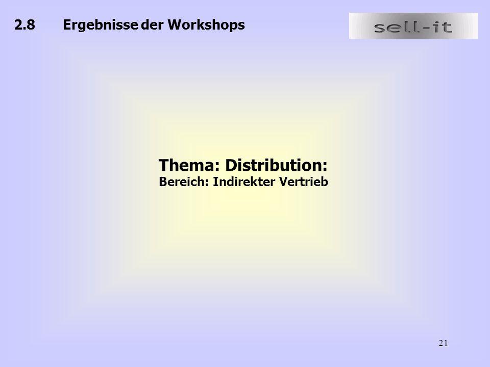 21 2.8Ergebnisse der Workshops Thema: Distribution: Bereich: Indirekter Vertrieb