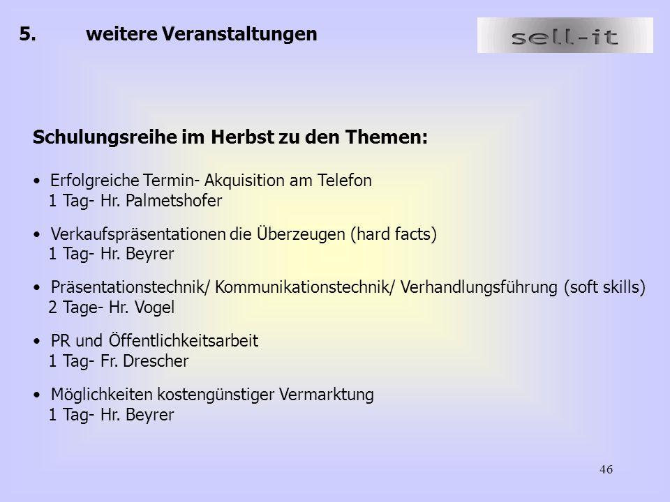 46 5.weitere Veranstaltungen Schulungsreihe im Herbst zu den Themen: Erfolgreiche Termin- Akquisition am Telefon 1 Tag- Hr.