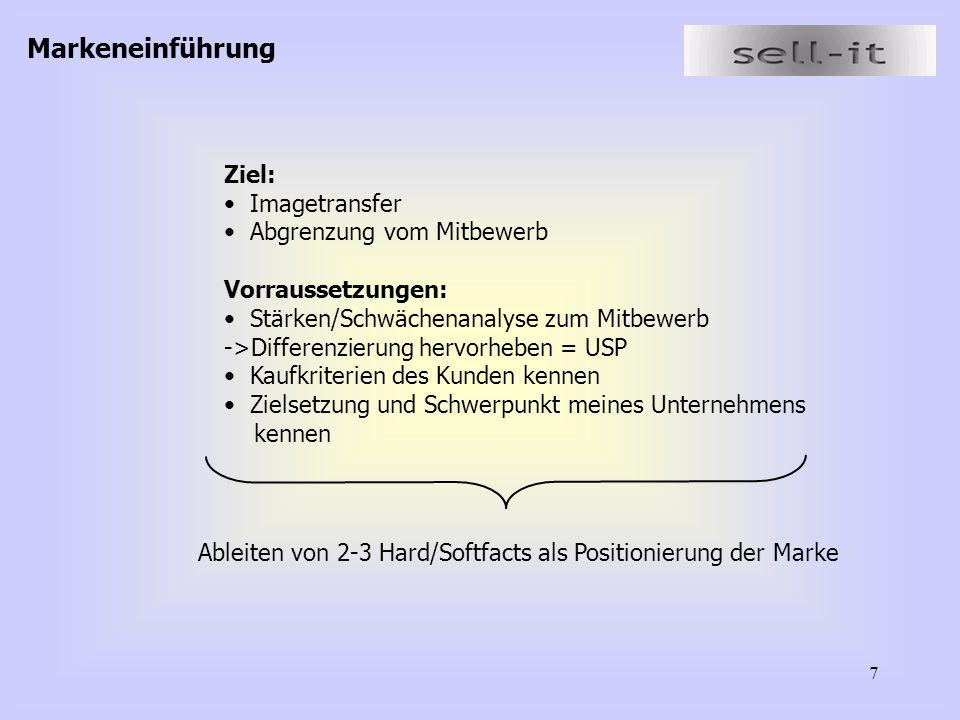 18 2.7Ergebnisse der Workshops Thema: Distribution Bereich: Direkter Vertrieb