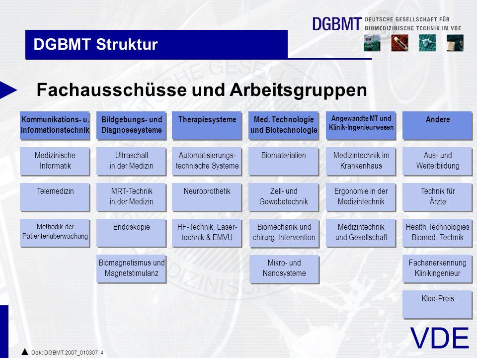 VDE Dok: DGBMT 2007_010307 4 DGBMT Struktur Medizinische Informatik Telemedizin Methodik der Patientenüberwachung Kommunikations- u.