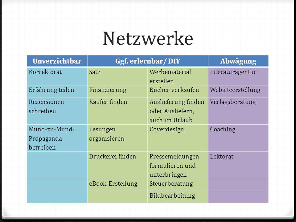 Netzwerke UnverzichtbarGgf.