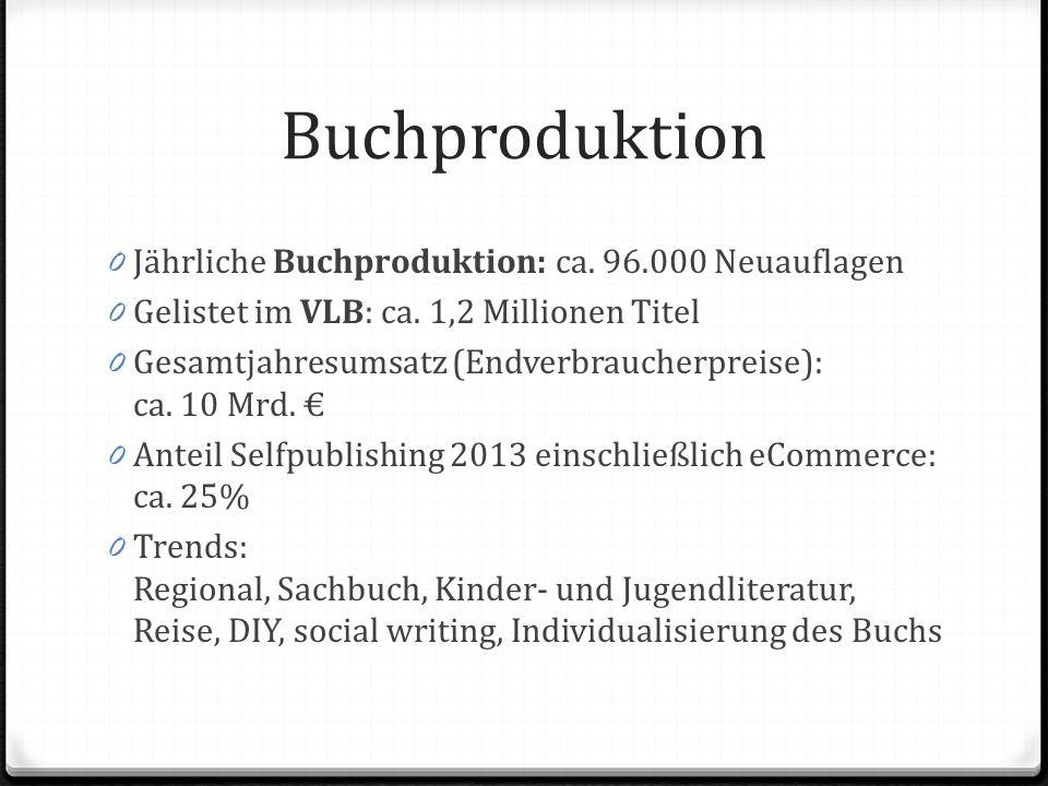 Buchproduktion 0 Jährliche Buchproduktion: ca. 96.000 Neuauflagen 0 Gelistet im VLB: ca.