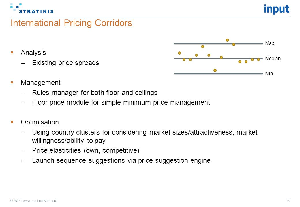 © 2013 | www.input-consulting.ch International Pricing Corridors  Analysis –Existing price spreads  Management –Rules manager for both floor and ceilings –Floor price module for simple minimum price management  Optimisation –Using country clusters for considering market sizes/attractiveness, market willingness/ability to pay –Price elasticities (own, competitive) –Launch sequence suggestions via price suggestion engine 13 Min Max Median