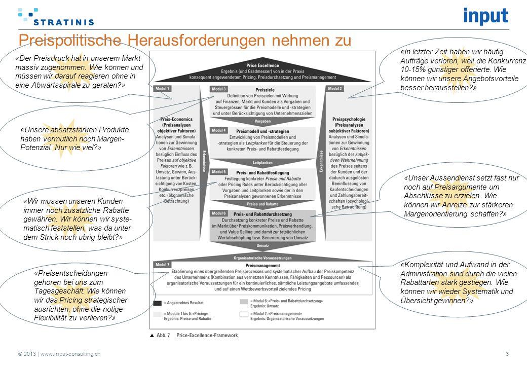 © 2013 | www.input-consulting.ch Preispolitische Herausforderungen nehmen zu 3 «Der Preisdruck hat in unserem Markt massiv zugenommen.
