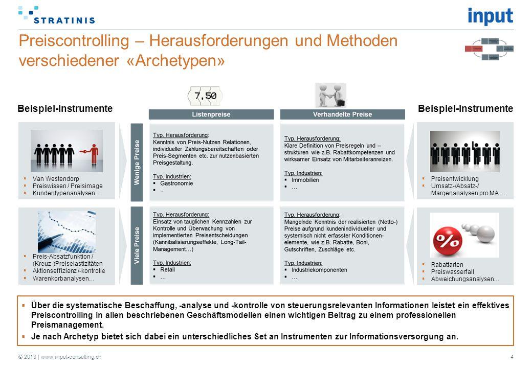 © 2013 | www.input-consulting.ch Preiscontrolling 5  schafft Transparenz und  liefert Informationsgrundlagen für Preisentscheidungen und –massnahmen entlang des gesamten Pricing-Prozesses.