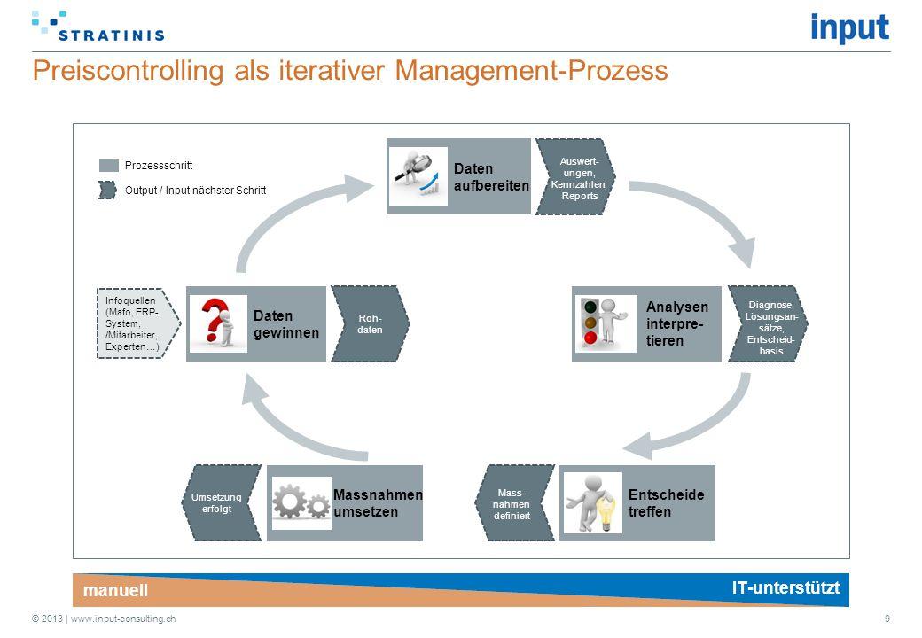 © 2013 | www.input-consulting.ch Einsatz von Pricing Software im Rahmen von Preiscontrolling 10  Häufig ist mit der Bereitstellung relevanter Pricing-Informationen ein hoher manueller Aufwand verbunden, da geeignete Systeme oder Berichtstrukturen fehlen.