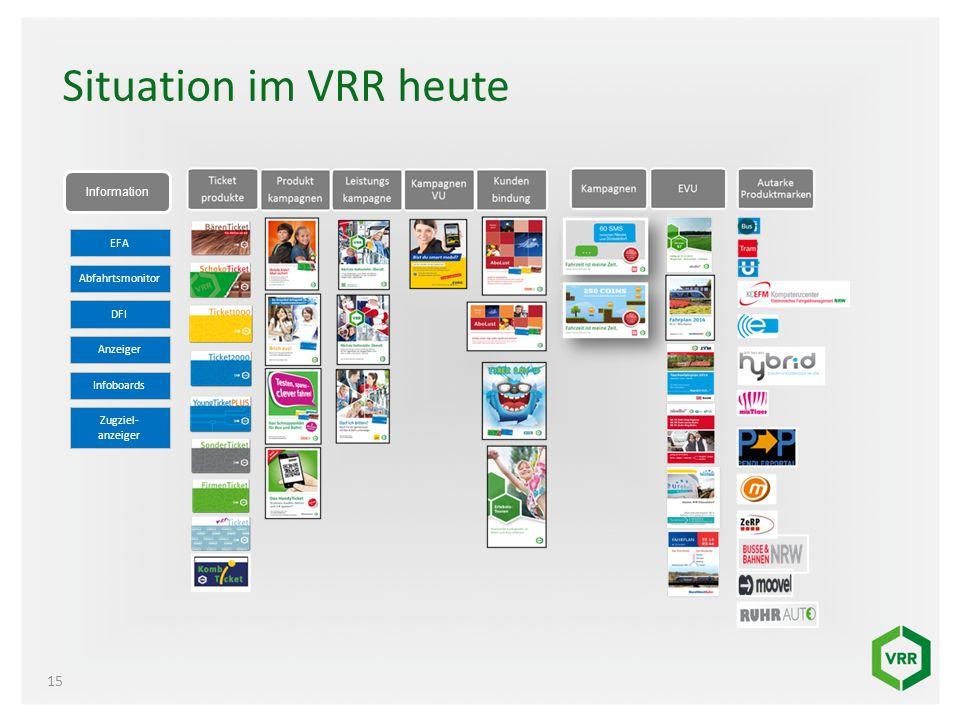 Situation im VRR heute 15 Information EFA Abfahrtsmonitor DFI Anzeiger Infoboards Zugziel- anzeiger