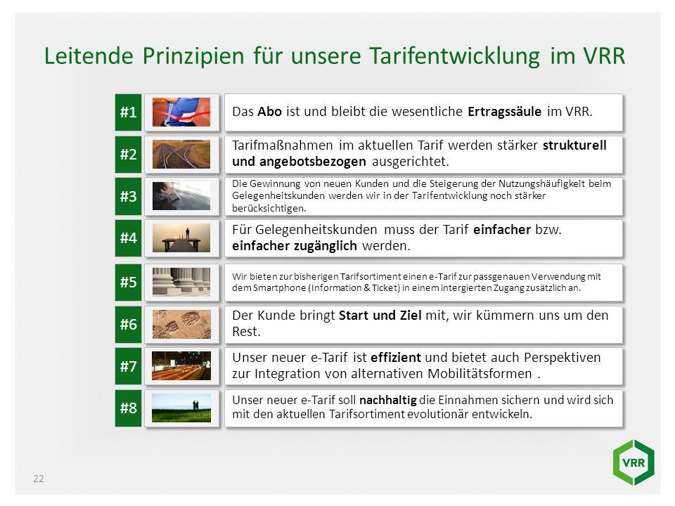 Leitende Prinzipien für unsere Tarifentwicklung im VRR 22 Unser neuer e-Tarif ist effizient und bietet auch Perspektiven zur Integration von alternati