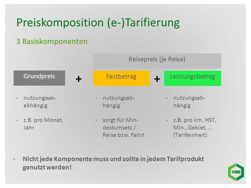 Preiskomposition (e-)Tarifierung 3 Basiskomponenten Grundpreis Reisepreis (je Reise) FestbetragLeistungsbetrag nutzungsun- abhängig z.B. pro Monat, Ja