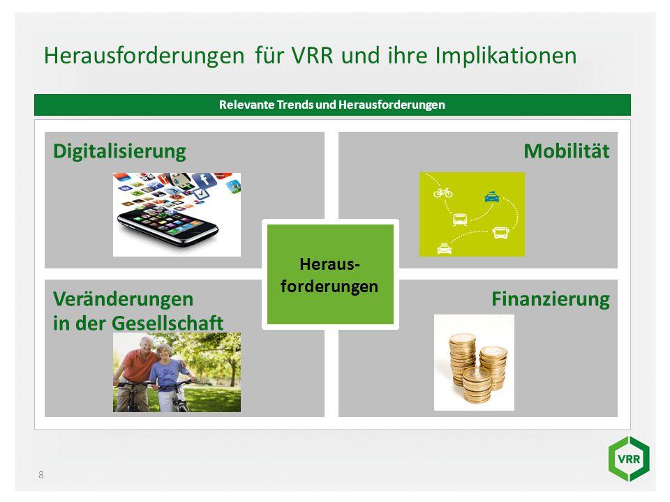 Finanzierung Herausforderungen für VRR und ihre Implikationen 8 Relevante Trends und Herausforderungen Mobilität Veränderungen in der Gesellschaft Dig
